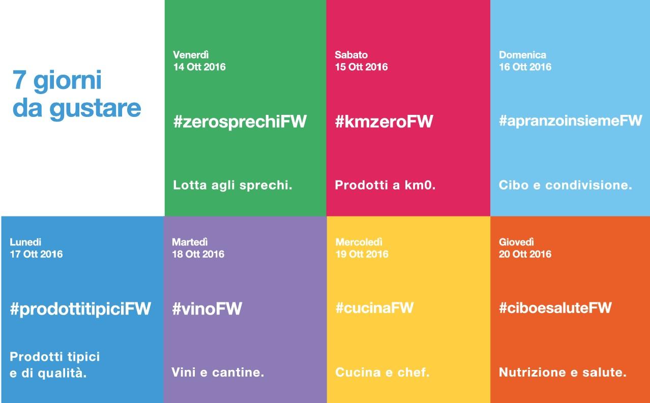 Twitter annuncia la prima edizione di #ItalyFoodWeek